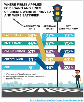 Applying_for_credit
